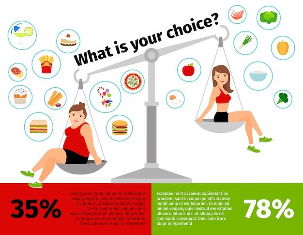 Mulher de perda de peso escalas infográficos