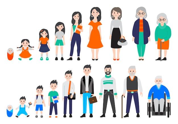 Mulher e homem em um conjunto de idades diferentes. de criança a idoso. geração adolescente, adulta e bebê. processo de envelhecimento. ilustração