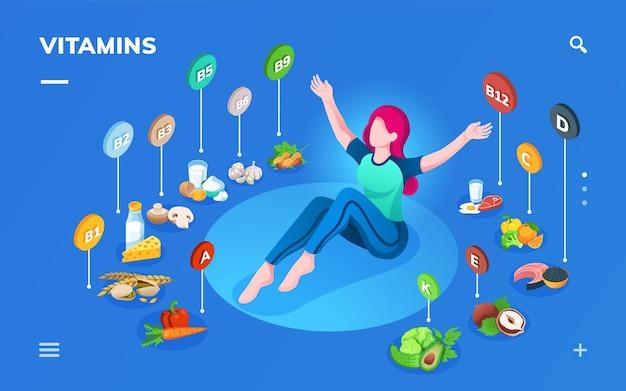 Mulher e produtos para uma alimentação saudável. infográfico de vitaminas alimentares