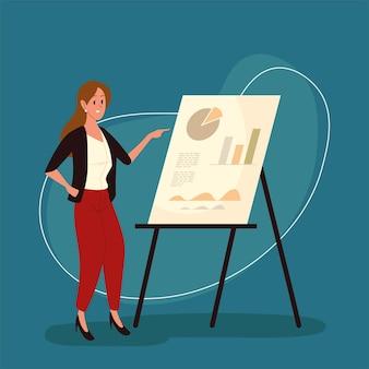 Mulher e quadro de escritório