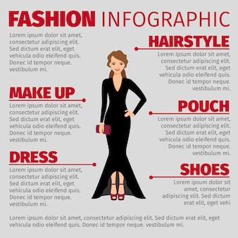Mulher em infográfico de moda de vestido de noite