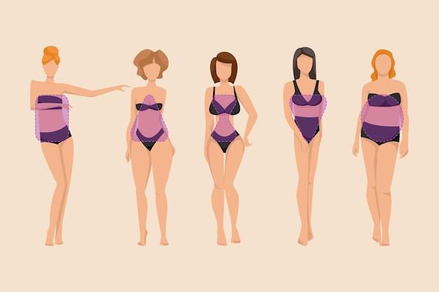 Mulher em lingerie mostrando diferentes formas corporais