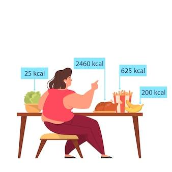 Mulher escolhe entre comida saudável e junk food. controle de calorias e conceito de dieta. idéia de perda de peso. ilustração