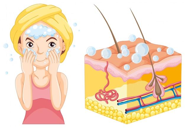 Mulher lavando o rosto com sabão