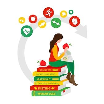 Mulher lê livros para perda de peso e come maçãs. garota fazendo dieta