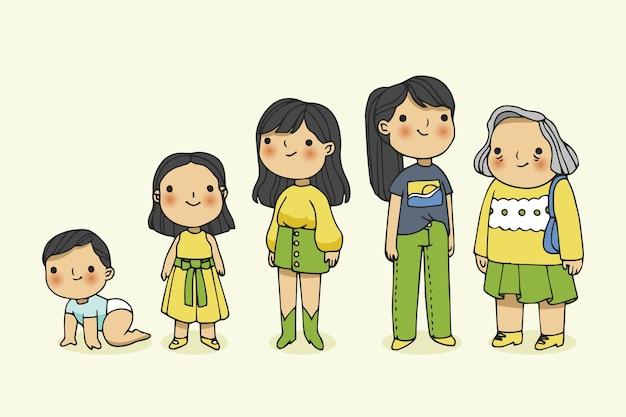 Mulher na ilustração de diferentes idades