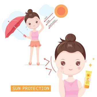 Mulheres de proteção solar