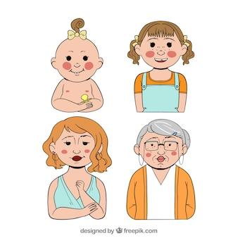 Mulheres em diferentes idades