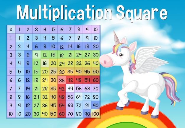 Multiplicação de matemática tema quadrado unicórnio