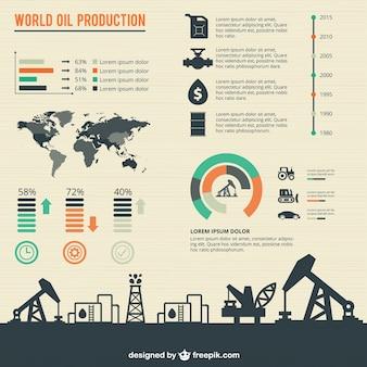 Mundial infográfico produção de petróleo
