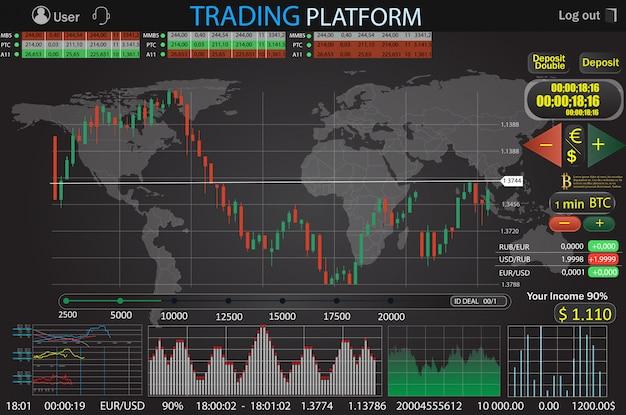 Mundo da opção binária do mercado de comércio