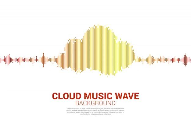 Música de nuvem e o conceito de tecnologia de som.