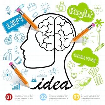 Negócio da ideia do cérebro com conceito do ícone do desenho de lápis.