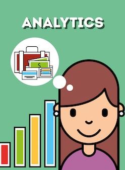 Negócio de análise de pessoas