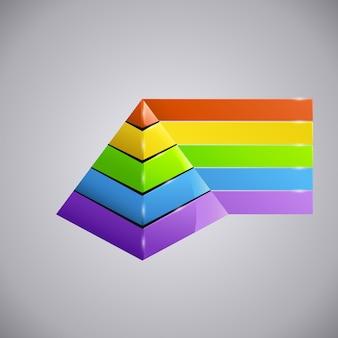 Negócio piramida