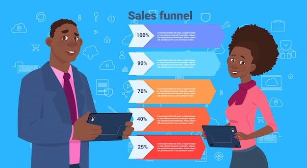 Negócios africanos homem mulher funil de vendas com etapas estágios infográfico de negócios. conceito de diagrama de compra