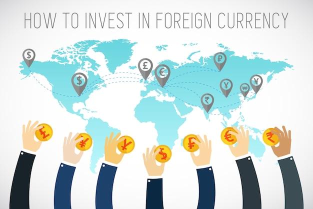 Negócios internacionais. investimento em moeda estrangeira