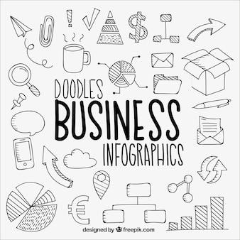 Nice infográfico com doodles
