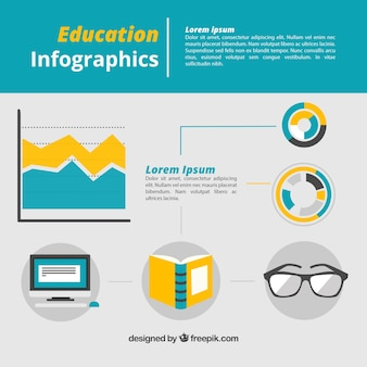 Nice infográfico para a educação