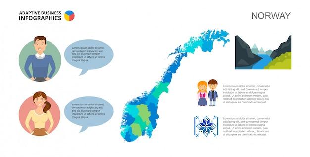 Noruega modelo de slide conceitual