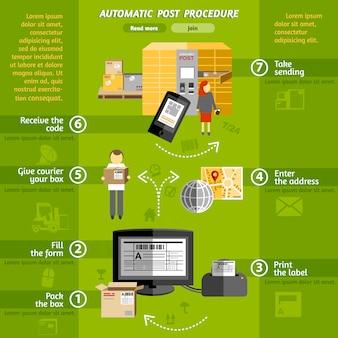 Nova logística conceito entrega automática de parcelas de rede de computador auto serviço cartaz sistema