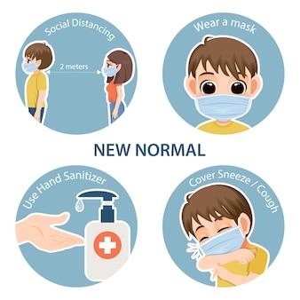 Novo conceito de estilo de vida normal. após o coronavírus ou covid-19 causando o modo de vida. distanciamento social, usar uma máscara, usar desinfetante para as mãos e cobrir espirro ou tosse infográfico modelo vetorial