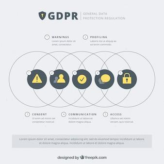 Novo conceito de gdpr com design infográfico