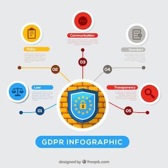 Novo infográfico gdpr com design plano