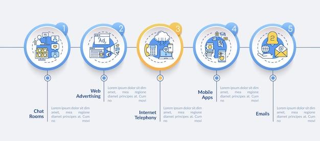 Novo modelo de infográfico de tipos de mídia. emails, elementos de design de apresentação de publicidade na web. visualização de dados com etapas. gráfico de linha do tempo do processo. layout de fluxo de trabalho com ícones lineares