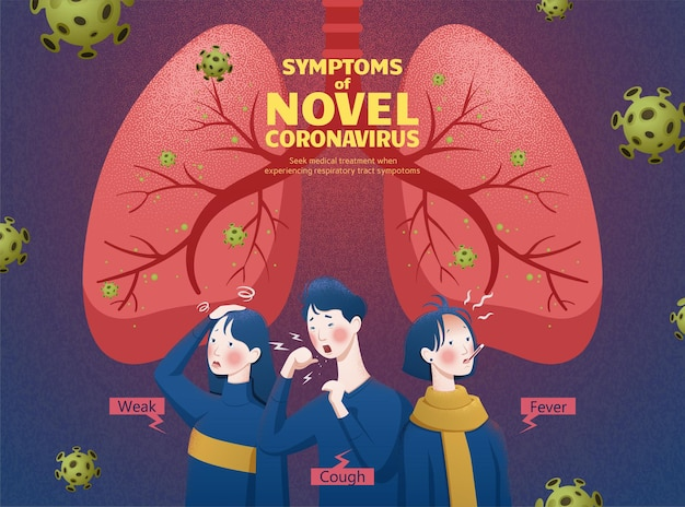 Novos sintomas de coronavírus