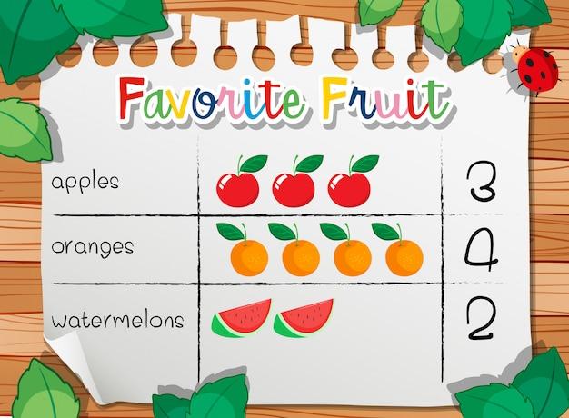 Número de contagem de frutas favoritas