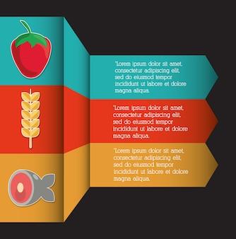 Nutrição e conceito orgânico
