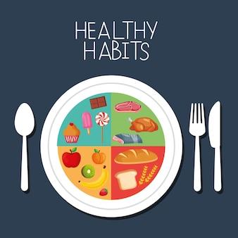 Nutrição infográfico alimentar