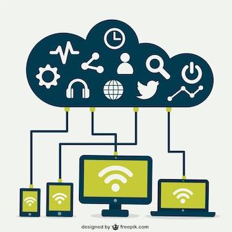 Nuvem conceito de computação infográfico