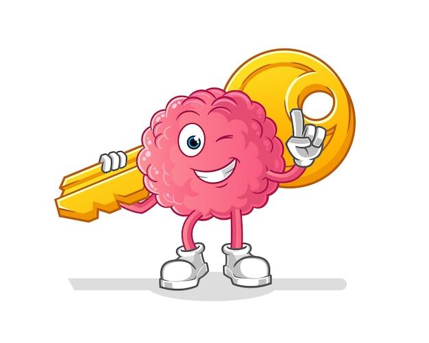 O cérebro carrega o mascote principal.