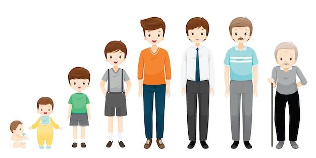 O ciclo de vida do homem, gerações e estágios do crescimento do corpo humano, diferentes idades, bebé, criança, adolescente, adulto, idoso