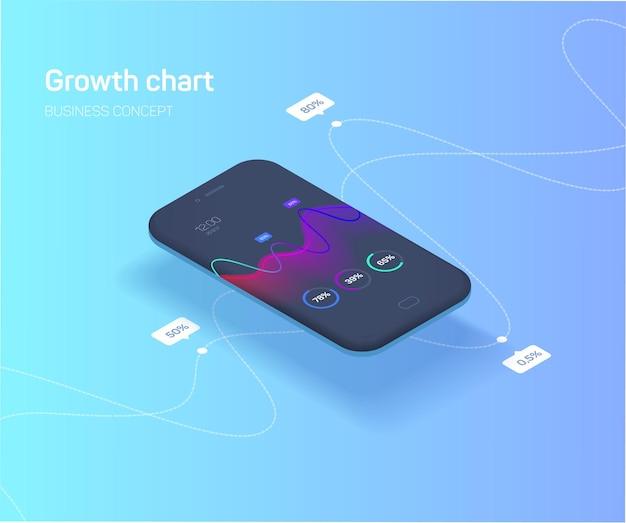 O conceito de um aplicativo móvel com um gráfico de indicadores de crescimento infográfico colorido