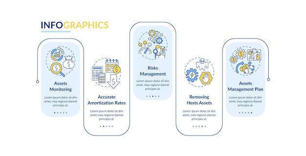 O controle de ativos beneficia o modelo de infográfico. monitoramento, gerenciamento de riscos de elementos de design de apresentação. visualização de dados em 5 etapas. gráfico de linha do tempo do processo. layout de fluxo de trabalho com ícones lineares