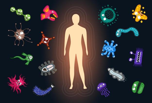 O corpo do sistema de proteção imunológica reflete bactérias germinativas e ilustração em vetor de ataque de infecção por vírus