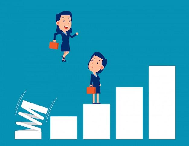 O crescimento do negócio. pulando no conceito de espiral de primavera
