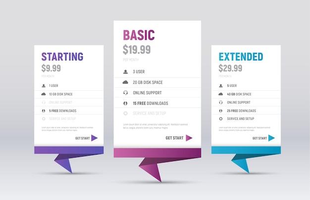 O design de modelos brancos de tabelas de preços com uma perna em estilos de origami. modelos de banners para sites, publicidade, vendas e negócios.