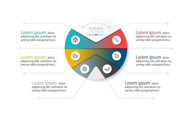 O diagrama de círculo descreve a estrutura do trabalho e analisa o infográfico dos processos