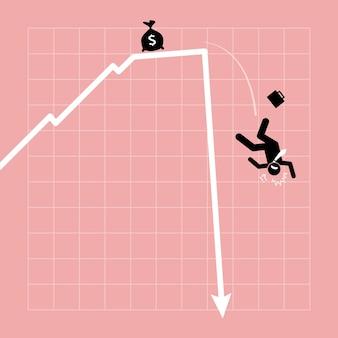 O empresário caiu do gráfico quando o gráfico despencou de repente. a obra de arte retrata a crise financeira, a perda de investimentos e o fracasso econômico.