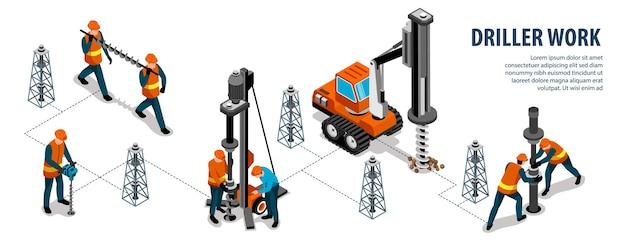 O engenheiro de perfuração, o equipamento de máquinas, trabalha o fluxograma infográfico isométrico com o poço de perfuração na ilustração do solo
