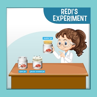 O experimento de redi com o personagem de desenho animado de crianças cientistas