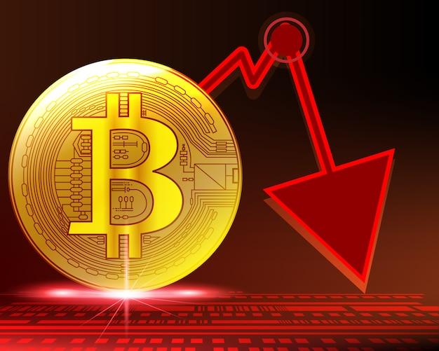 O gráfico do impacto de bitcoin no pânico dos ciclos vende o conceito.