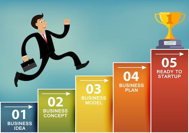 O homem de negócios que corre acima do gráfico de barra vai ao objetivo do troféu. ser um dos maiores empreendedores
