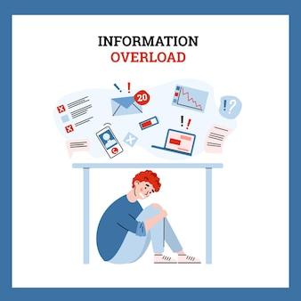 O homem está sobrecarregado de trabalho ou informações e, sob estresse, esconde-se do fluxo de dados