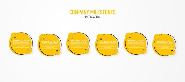 O infográfico pode ser usado para apresentar ilustração de processos