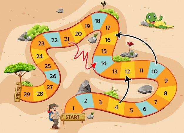 O jogo de cobras e escadas com o tema da aventura